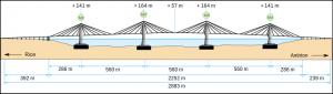 Rio_AntiRio_Bridge_Elevation-fr_svg